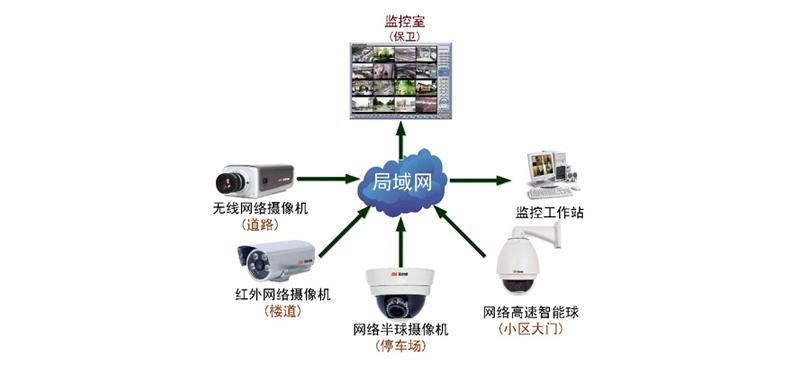起重机远程监控管理平台